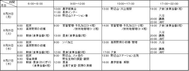 動物生産 スケジュール.png