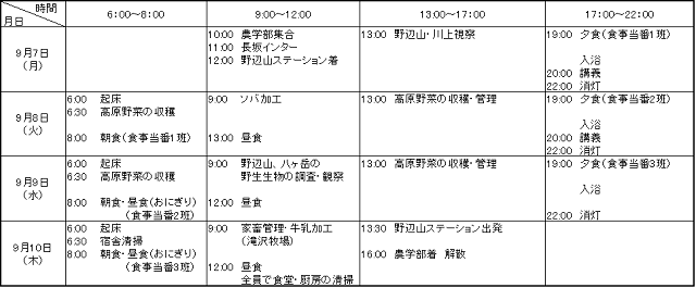 生物生産 スケジュール.png