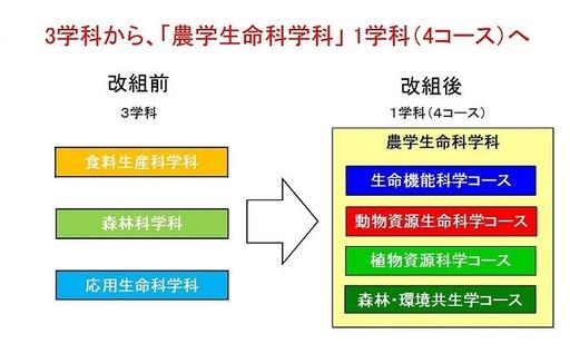 gakubukaiso.jpgのサムネール画像