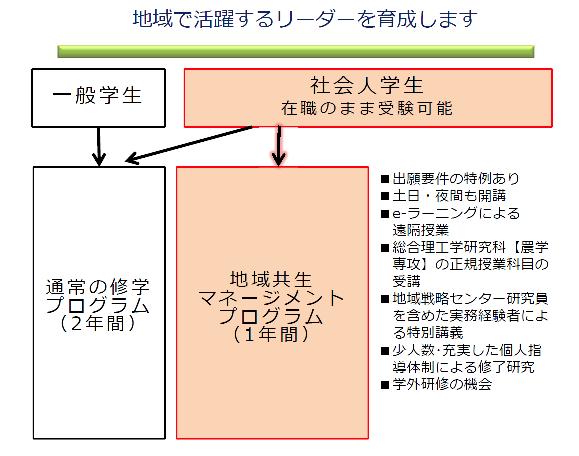 プログラム構成図.png