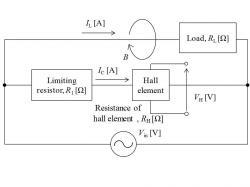 ホール素子によるアナログ乗算による電力計