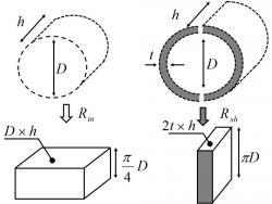 磁気抵抗の考え方