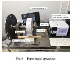 FeCoV磁性線のトルク印加およびトルク検出試験風景(OA-4-2)