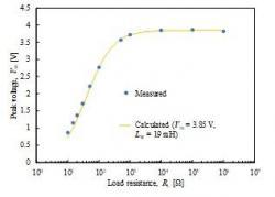 結果比較の一例(MAG-20-004)