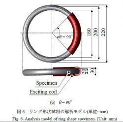 磁路長の違いを検討したモデルの一例(MAG-20-117)