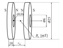 松澤M1の検討モデル