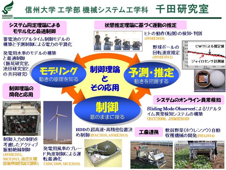 千田研究室紹介パネル20131217.png