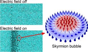 低消費電IoT実現ための電界駆動磁気スキルミオンに関する研究。 Nano Lett., 2019, 19 (1), pp 353–361, DOI: 10.1021/acs.nanolett.8b03983