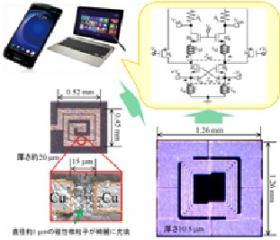 超スマート社会(Society5.0)での利用を目指す高周波薄膜デバイスの一例(左下が薄膜インダクタ、右下がノイズフィルタ)