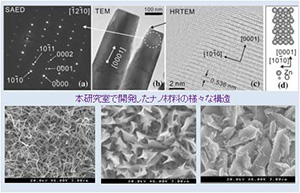 環境にやさしい新材料の探索として、酸化亜鉛(ZnO)ナノ結晶の研究を行っている