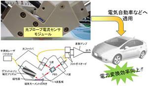 第一次試作の光プローブ電流センサモジュールの写真(左上)とブロック図(左下)