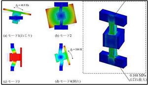 三次元構造解析ソフトウェアを用いたアクチュエータの運動解析