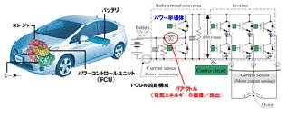 ハイブリッド自動車で利用されているパワーエレクトロニクスの例