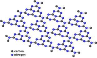 炭素系化合物半導体であるのグラファイト状窒化炭素の構造.