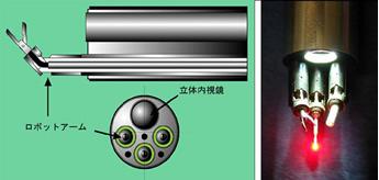 ロボットアームの構造