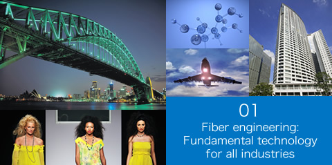 Fiber engineering:Fundamental technology for all industries