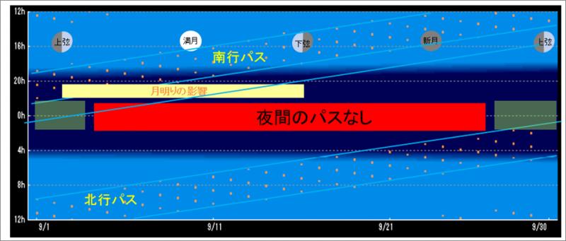 平成26年9月ぎんれい実験パス
