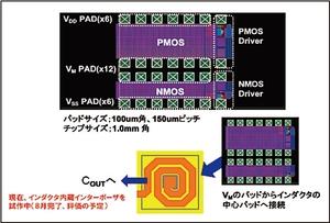LSIパッケージ集積化電源の試作模式図