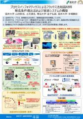 プロセスインフォマティクスによるフラックス法結晶材料育成条件導出法および実装システムの構築
