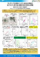 タンザニア北東部パンガニ盆地水源域の地下水フッ素汚染/硝酸汚染の現状と課題