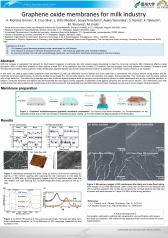Graphene oxide membranes for milk industry