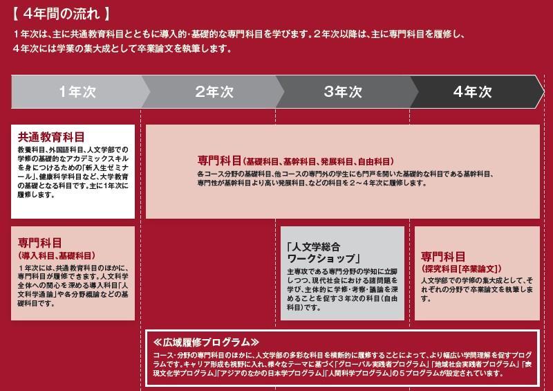 jinbun1.jpg