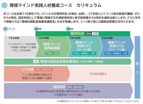 kankyo-1.jpg