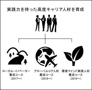 kankyo-4.jpg