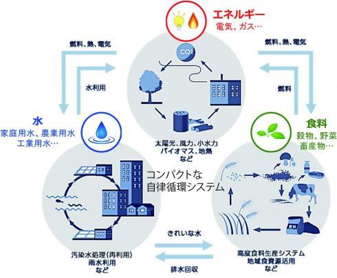 コンパクトな自律循環システム_4.jpg