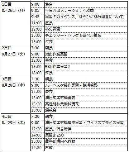 森林利用デザイン演習タイムテーブル.jpg