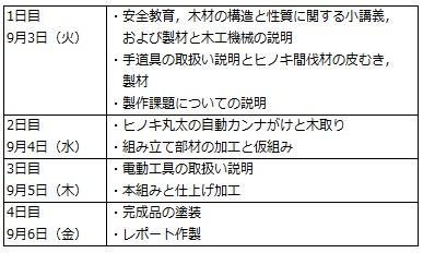 木材工学演習タイムテーブル.jpg