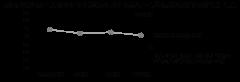 図2.ナス由来コリンエステルを含むナス搾汁粉末の継続摂取による気分改善効果