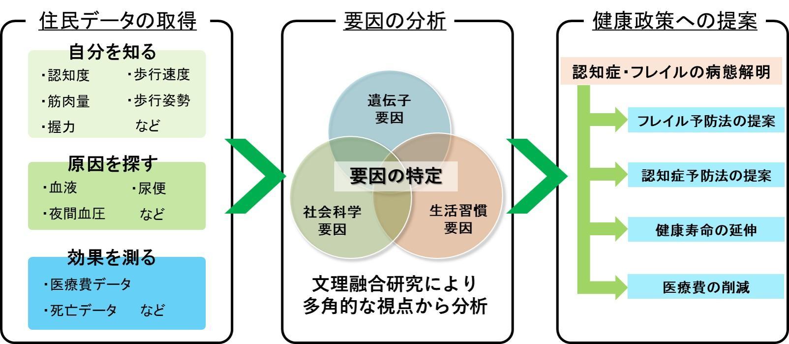 karuizawa_project.jpg