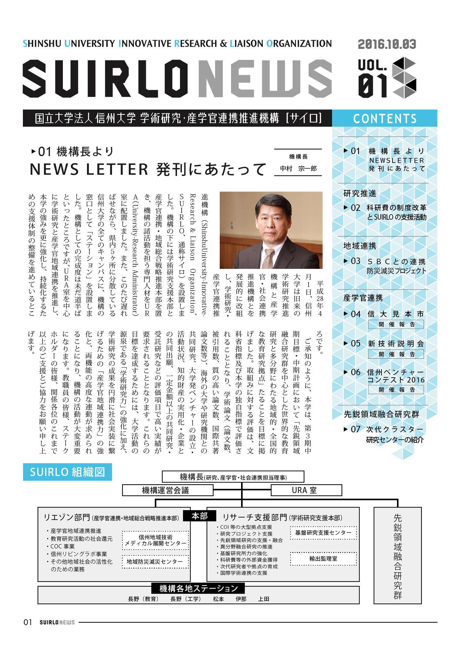 アイキャッチ画像:SUIRLO NEWS【vol.1】