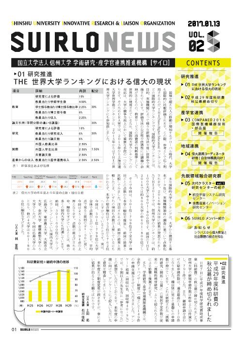アイキャッチ画像:SUIRLO NEWS【vol.2】