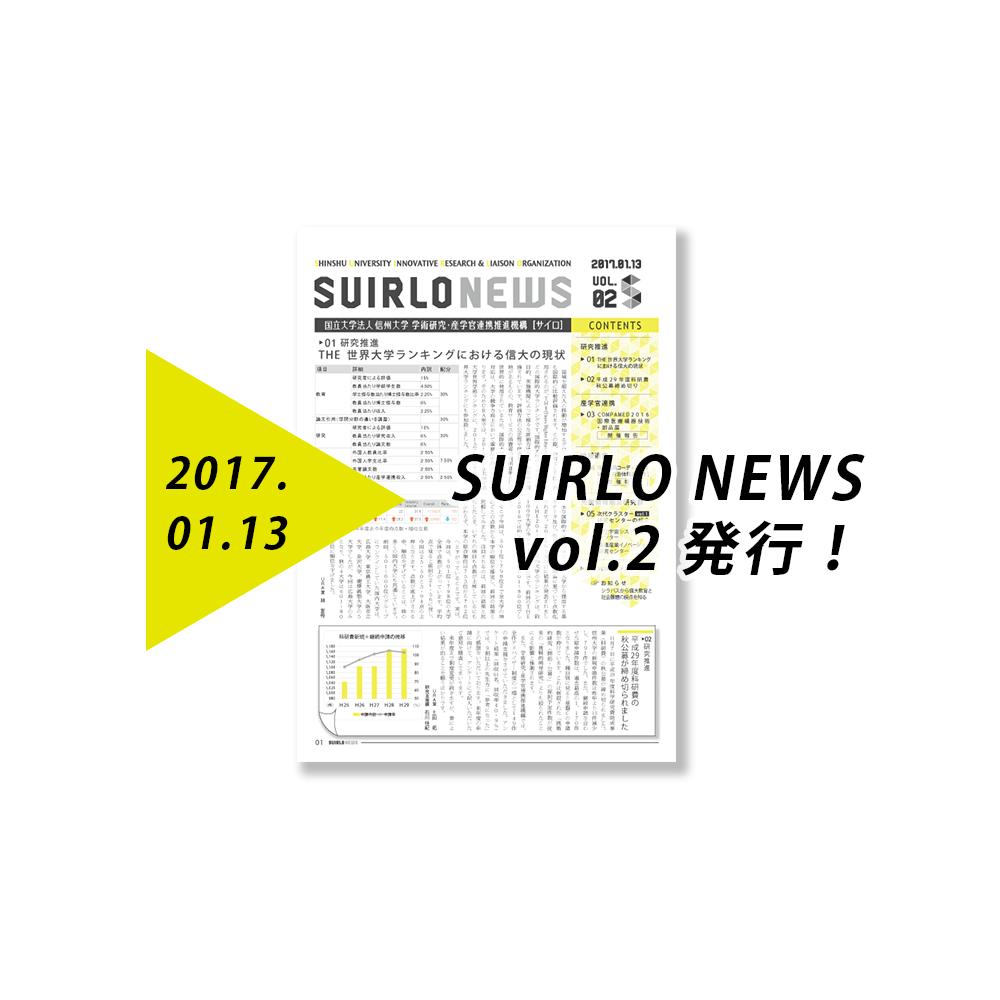 アイキャッチ画像:SUIRLO NEWS【vol.2】の発行