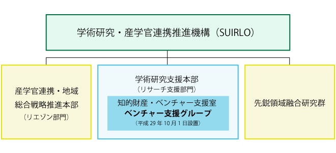組織図_01.png